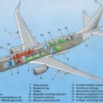 Boeing Upgrade 737